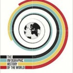 Infographic History of the World by Valentina D'Efilippo and James Ball